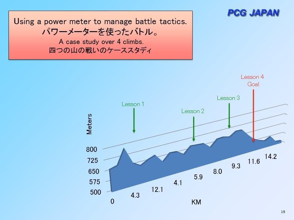 2Gen's Power Training Presentation